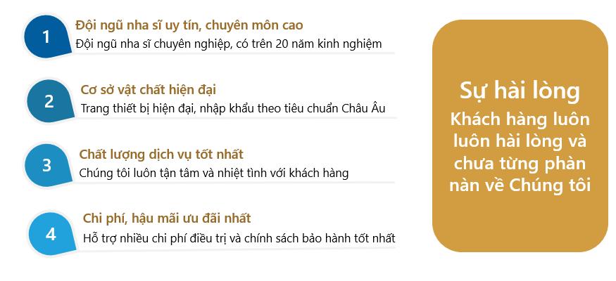 tai-sao-chon-nha-khoa-nguyen-du